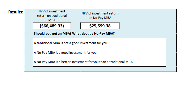 NPMBA investment results